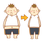 【ダイエットの話】これのおかげで太らなくなる!?